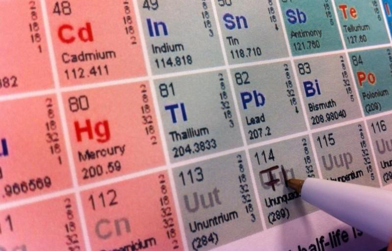 Alejandro len dos nuevos elementos qumicos a la tabla peridica alejandro len dos nuevos elementos qumicos a la tabla peridica livermorio y flerovio urtaz Gallery