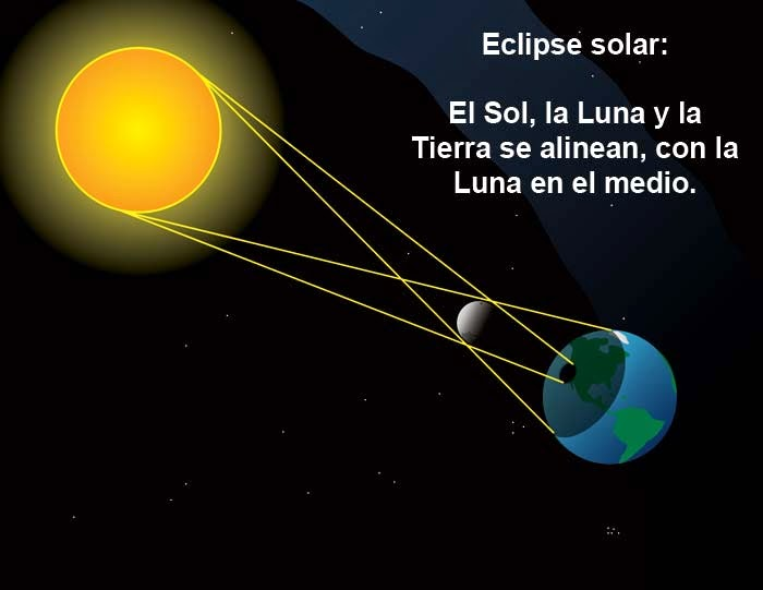 Así se vivió el eclipse solar del 20 de marzo 2015 ECLIPSEsolar-eclipse-cartoon-lrg.sp.sp