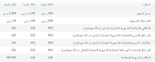 اسعار جوال Nokia Lumia 1020 فى موبايلى