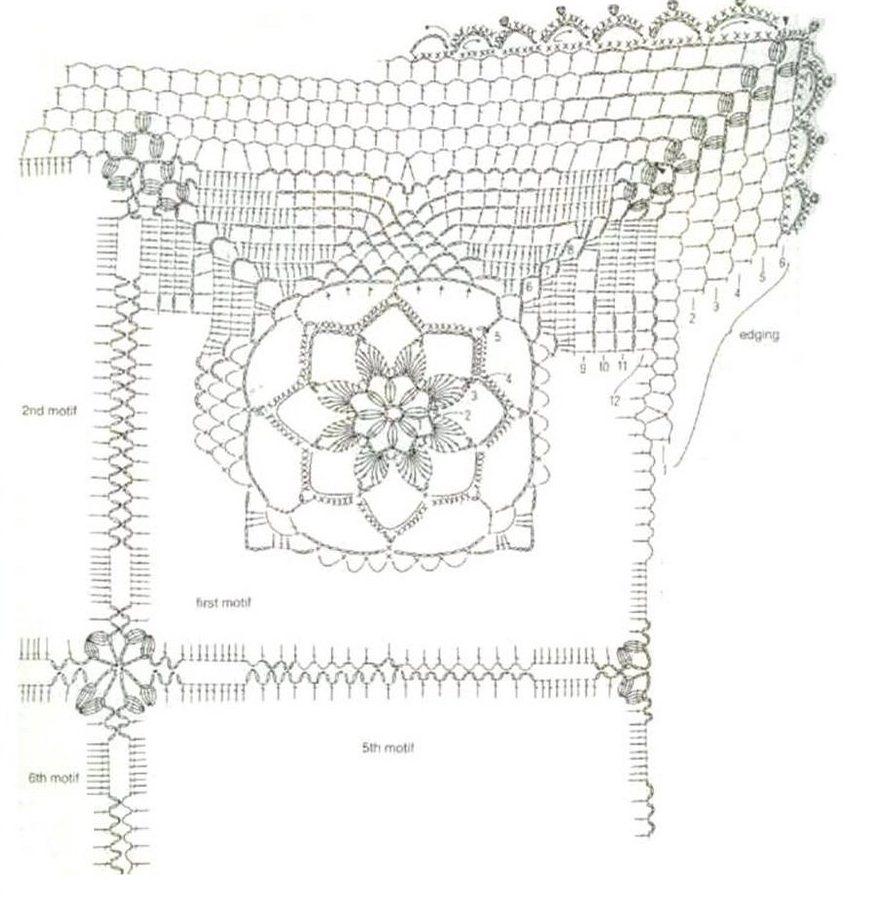 Asombroso Los Patrones De Diseño De Ganchillo Bosquejo - Manta de ...
