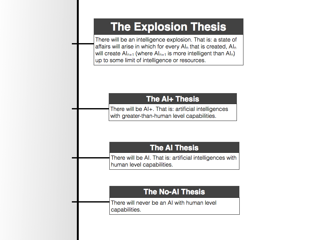 irrelevant thesis On this page: writing a thesis sentence: an introduction developing a thesis alternatives to the thesis sentence will this thesis sentence make the grade.