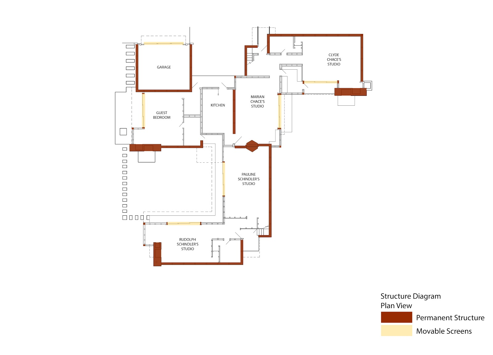 Schindler chace house explanatory diagrams for Foremost homes floor plans