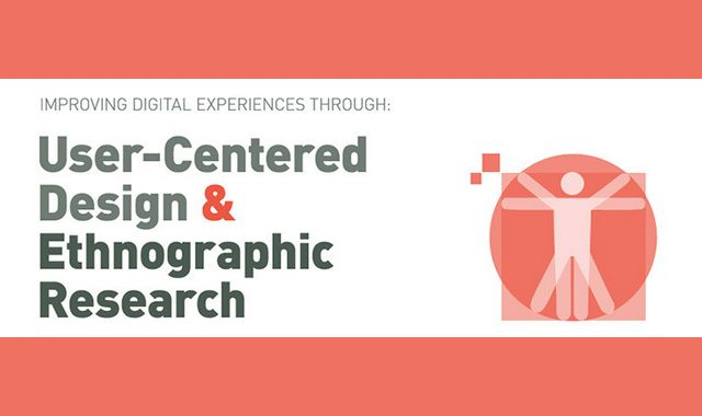 Image: User-Centered Design and Ethnographic Research