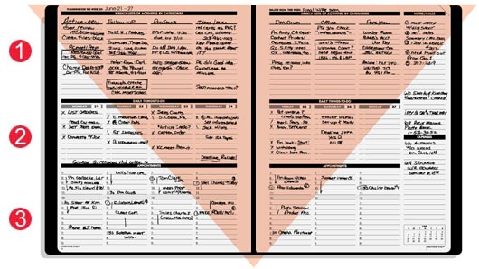 Domestic anarchy planner pads are my secret you just thought i using a top down method for weekly organization this product offers a flexible frame work for looking at your week that also offers a two page per month maxwellsz