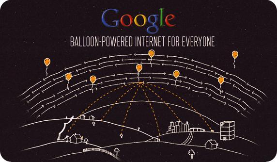 Joko Widodo Ingin Google Laksanakan Project Loon di Papua