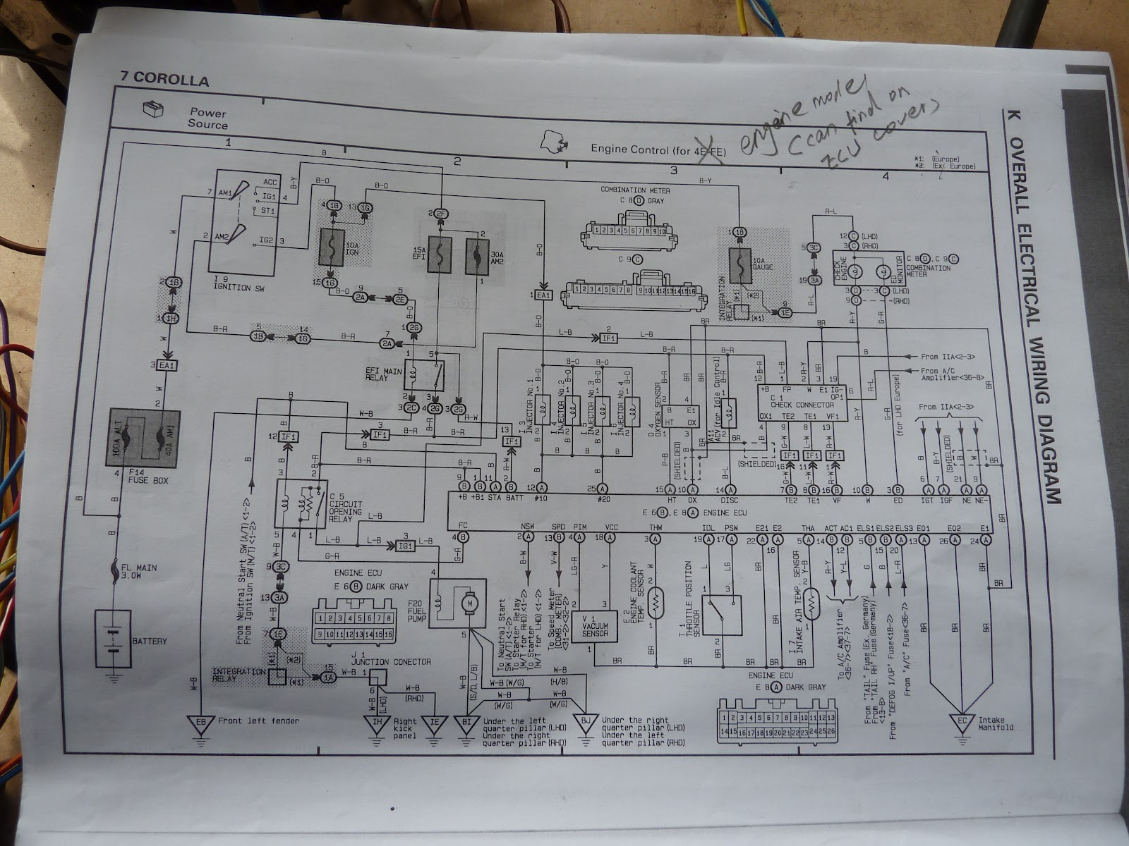 Feng li wiring diagram explanation from the wiring diagram pakage wihch is for 4e fe asfbconference2016 Image collections