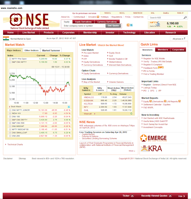 Nseindia option trading