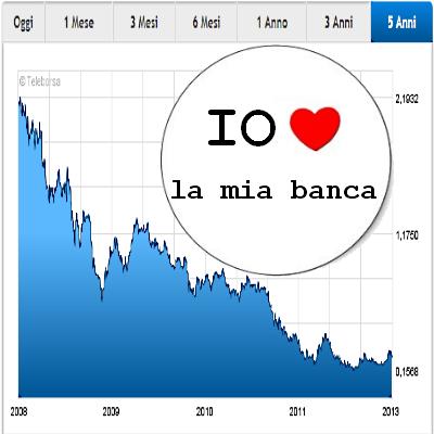 MPS: amo la mia banca