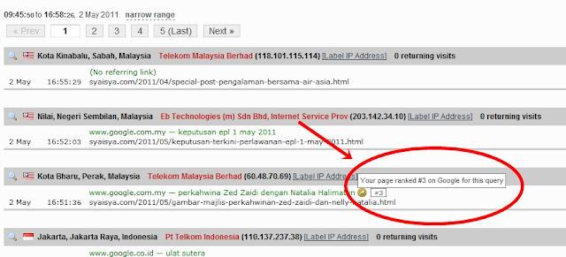 google+page+rank KAJI STATISTIK BLOG DENGAN STATCOUNTER