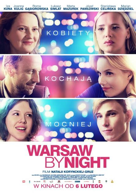http://www.filmweb.pl/film/Warsaw+by+Night-2014-694864