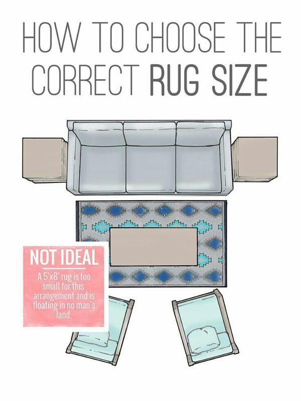 how to choose the correct rug size cik azizah. Black Bedroom Furniture Sets. Home Design Ideas