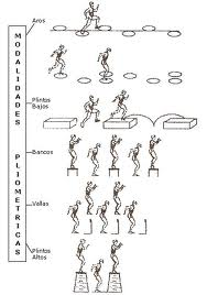 IMAGENES PLIOMETRICAS