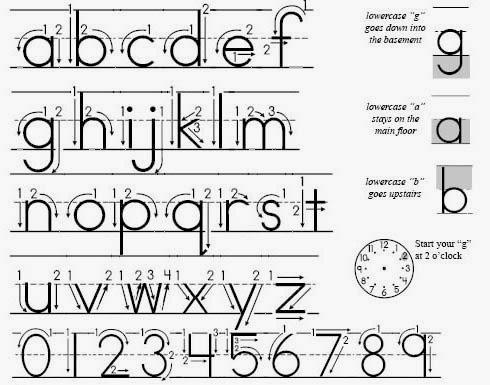 Learn Handwriting