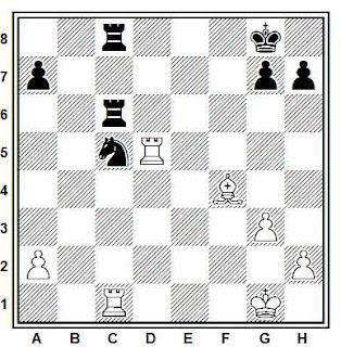 Posición de la partida de ajedrez Azmajparashvili - Speelman (Londres, 1989)