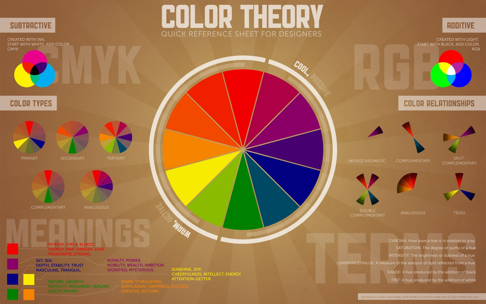 Mr lamb 39 s concepts color wheel examples for Picture of colour wheel