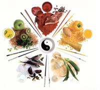siira-grandet-alimento-5-elementos-metal-fuego-agua-fuego-tierra-feng-shui