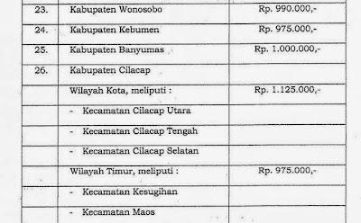 Daftar UMK Jawa Tengah 2014
