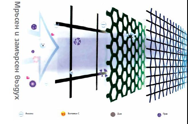 Антибактериальная обработка теплообменника внутреннего блока сплит системы как сделать са использование теплообменника в качестве конденсатора