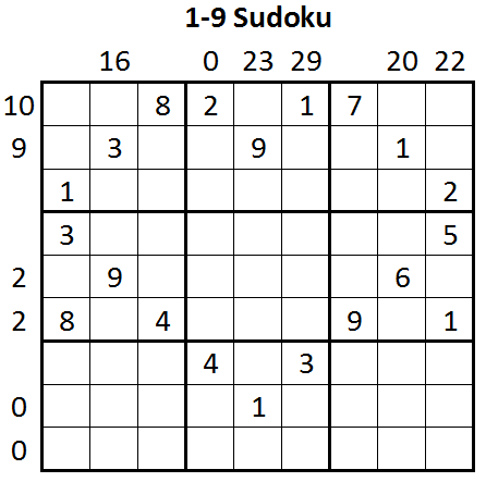 1-9 Sudoku (Daily Sudoku League #5)
