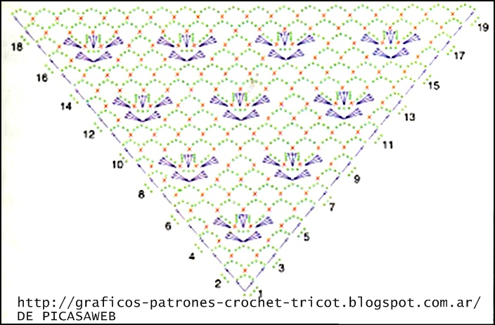 crochet fabric , CROCHET - GANCHILLO - PATRONES - GRAFICOS: CHAL ...