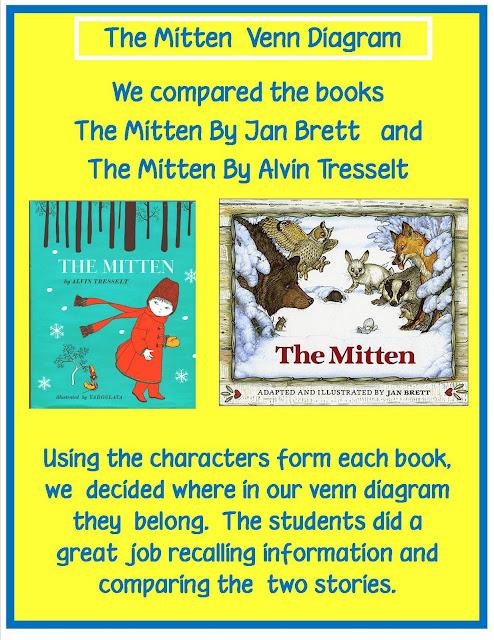 golden gang kindergarten  the mitten venn diagram