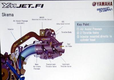 Motor Matic Injeksi Irit Harga Murah