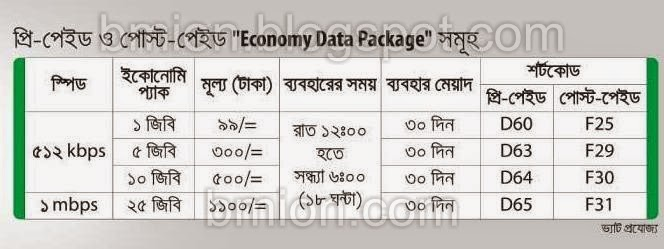 Teletalk-3G-Economy-Data-Packages-prepaid-postpaid