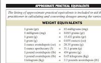 Справочная таблица соотношения мер веса, обьема, длины