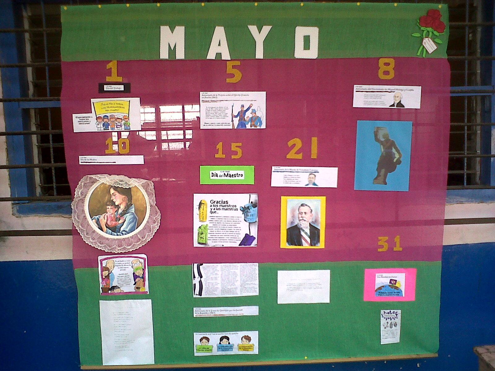 El periodico mural for Estructura del periodico mural