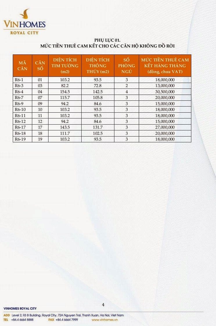 Chính sách cho thuê các căn hộ tại R6 Royal City
