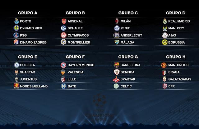 http://4.bp.blogspot.com/-Op8pzxr2yhE/UEA_nTBKorI/AAAAAAAAALI/RAxdsb5DFQk/s400/grupos-champions-legue-2012-2013.jpg
