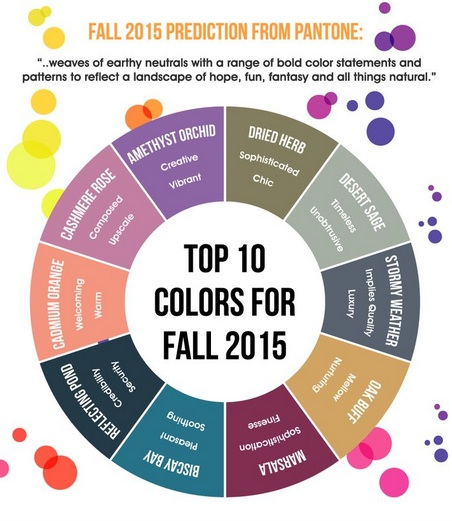 blog trend alert fall color forecast