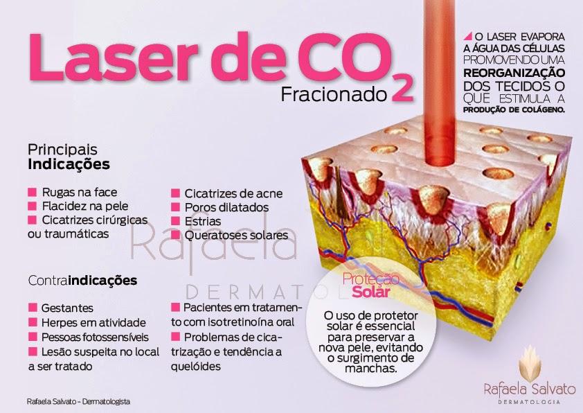 tratamento laser de co2 fracionado rafaela salvato dermatologista