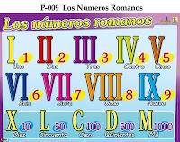 http://4.bp.blogspot.com/-OpO_PnQPmF4/TpQJunmkNdI/AAAAAAAAng4/b8JW5qBNcLU/s1600/P-009+Los+numeros+romanos.jpg