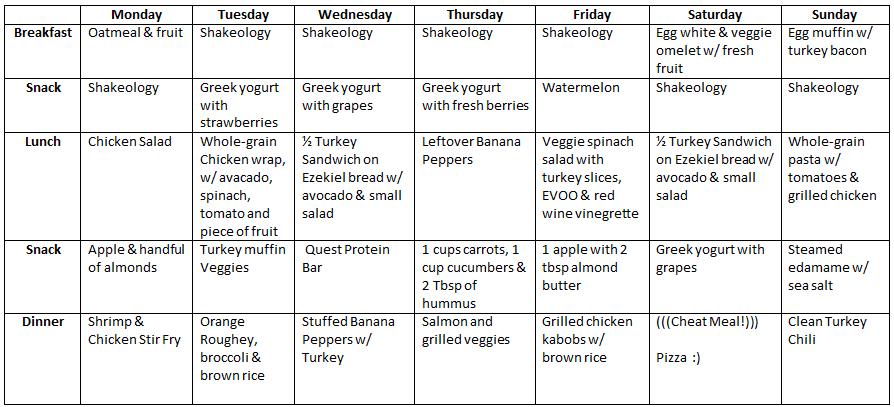 two week meal plan template - sara stakeley sample 2 week clean eating meal plan