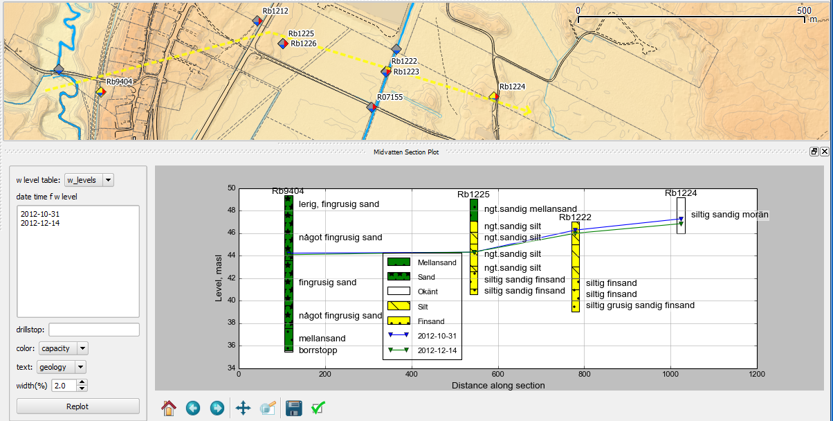 Section plot in midvatten plugin for qgis hydrogeotools the feature is under development and quite unstable still very useful i use it everyday in most of my hydrogeological projects ccuart Gallery
