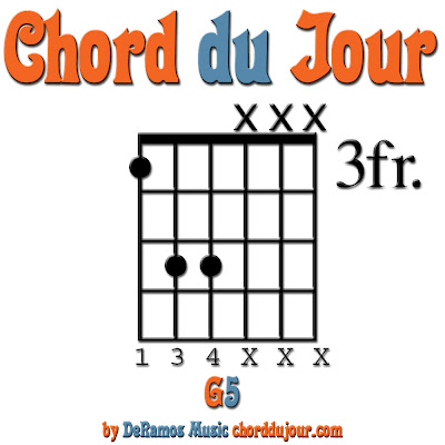 Chord Du Jour G5 Chord Guitar Backtrack 101j