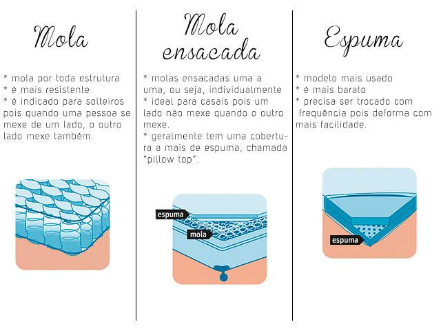 modelos de colchão de cama