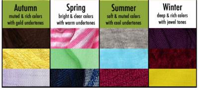 Mundo trendy colores que te favorecen 2nda parte - Colores que favorecen ...