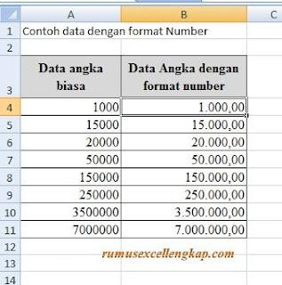 Contoh data angka dengan Number