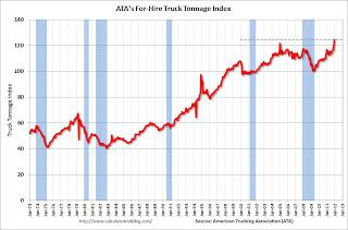 ATA Trucking