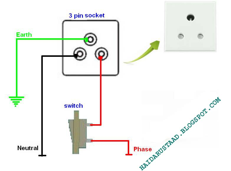 how to control 3 pin socket by one way switch english video tutorial rh haidarustaad blogspot com Phone Wall Socket Wiring Wall Sockets Wiring in Room
