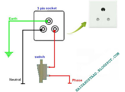 controlling+3+pin+socket+by+switch+(+by+sikandar+khan) how to control 3 pin socket by one way switch english video switch socket diagram at bayanpartner.co