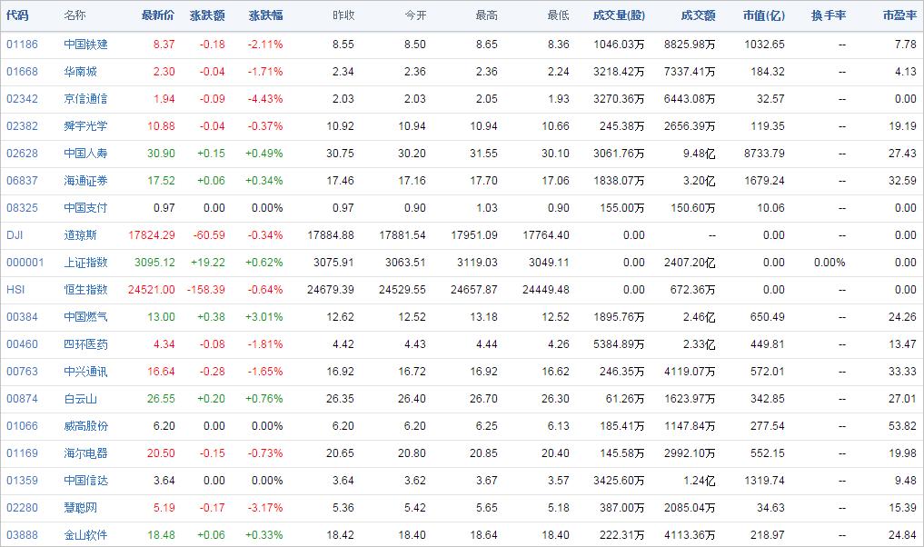 中国株コバンザメ投資ウォッチ銘柄watch20150209