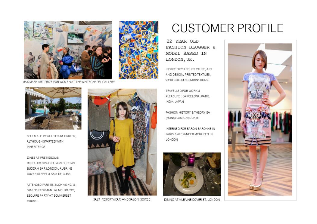 Fashion Design And Marketing Lcf