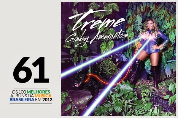 Gaby Amarantos - Treme