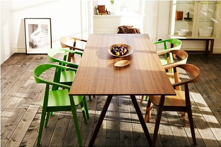 My favorite things s lection d co ikea - Meuble ikea stockholm ...