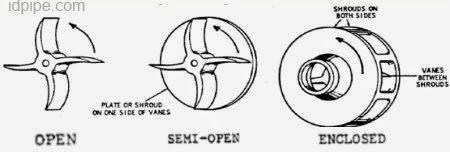 jenis impaler pompa centrifugal