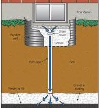 Ashpark Basement Foundation Epoxy Polyurethane Concrete Crack Repair Specialists 1-800-334-6290