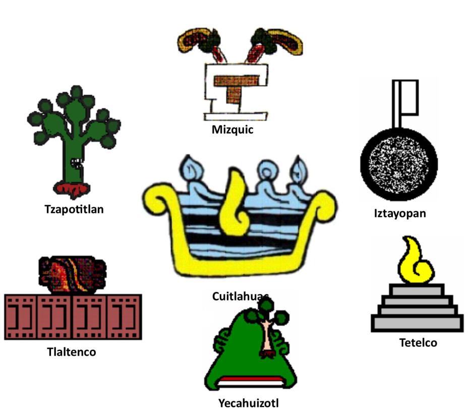 Glifos de Tláhuac